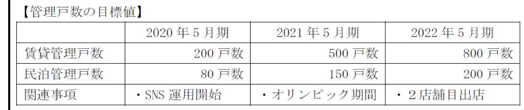 根拠(2019年申請書類より抜粋)