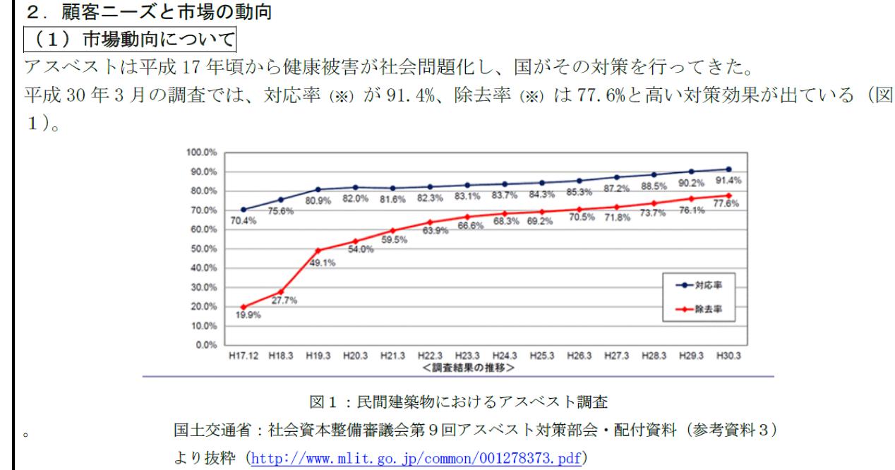 (図2)2019年作成資料抜粋