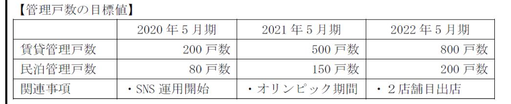 (図4-2)2019年作成資料抜粋