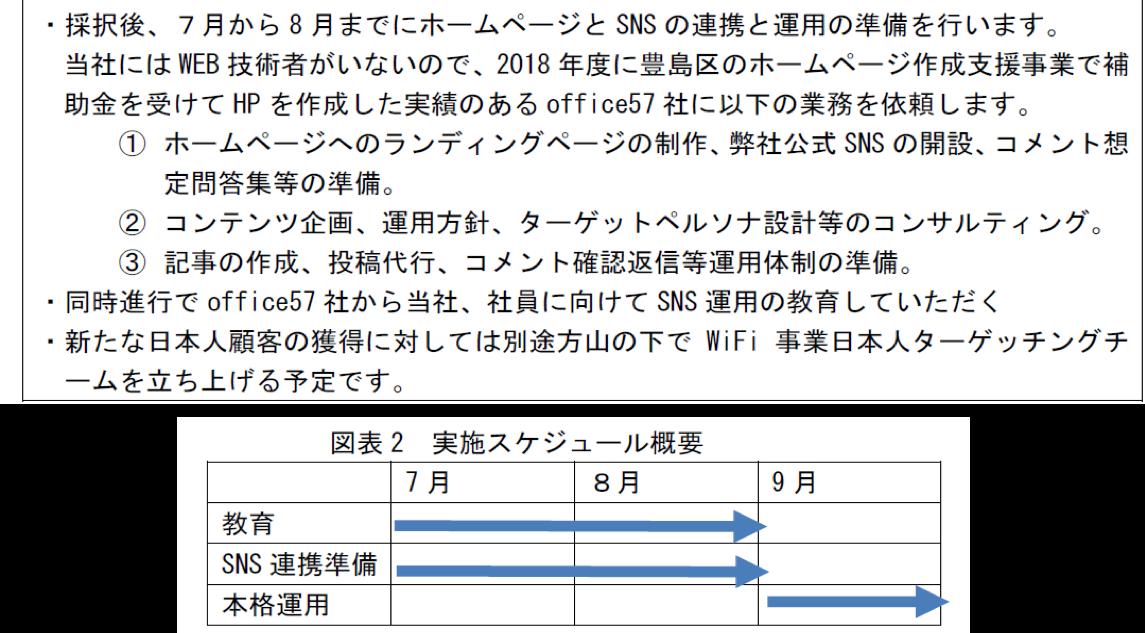 (図5-1)2019年作成資料抜粋