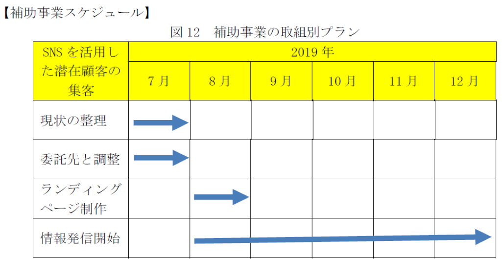 (図5-2)2019年作成資料抜粋