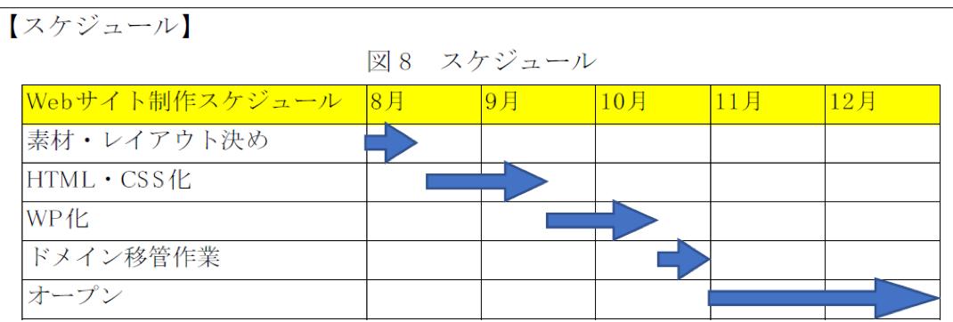 (図5-3)2019年作成資料抜粋